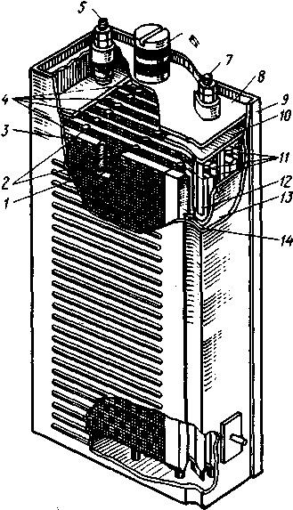9 щелочного аккумулятора